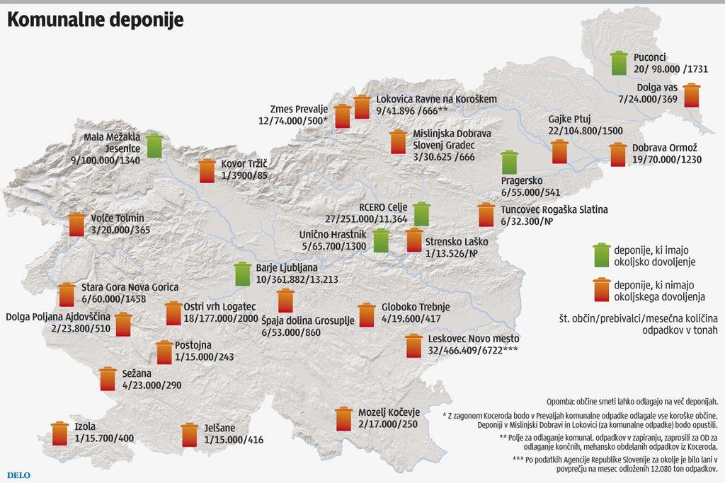 Pol države smeti odlaga na deponijah brez dovoljenj