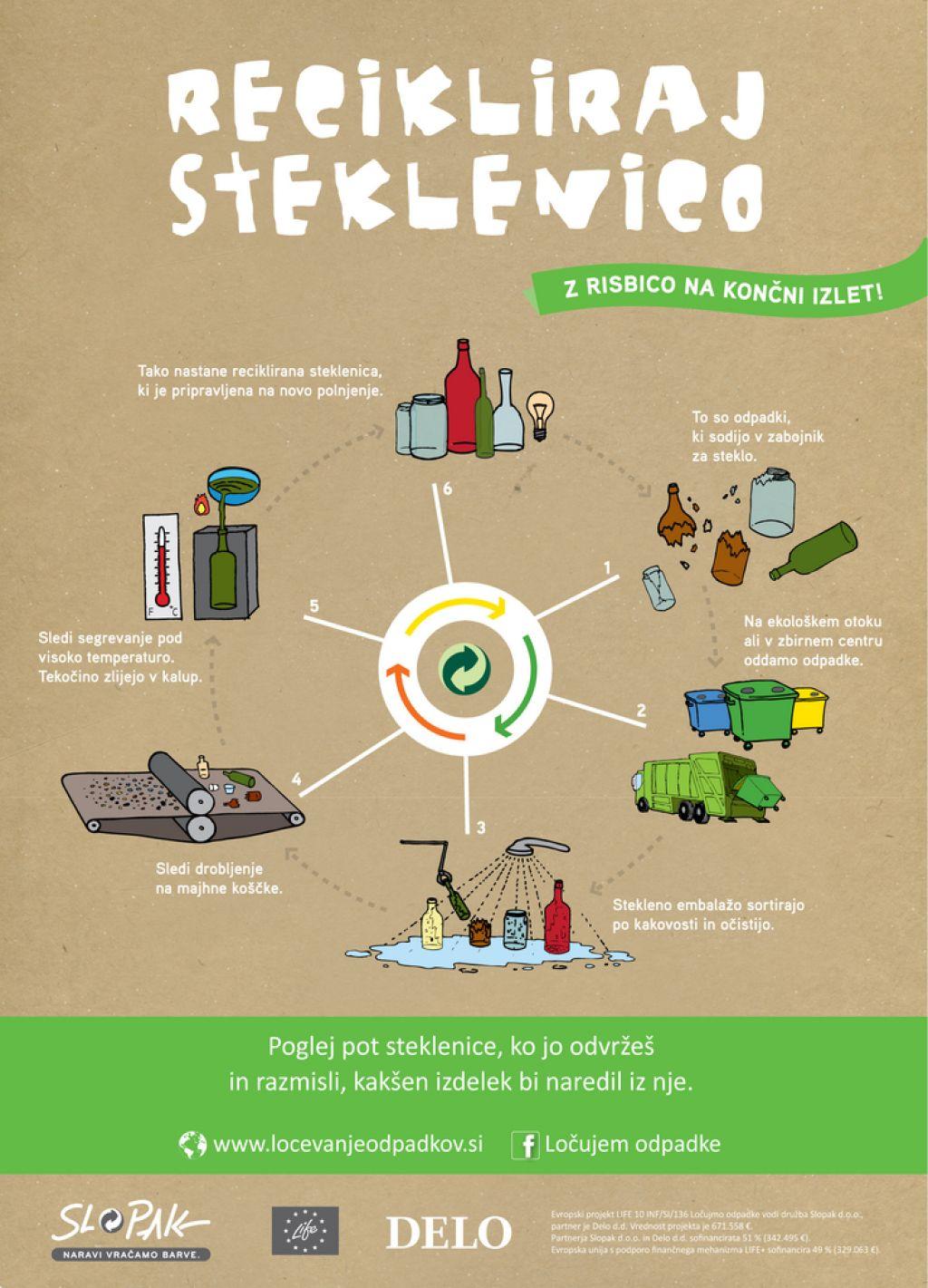 Steklo lahko 100-odstotno recikliramo
