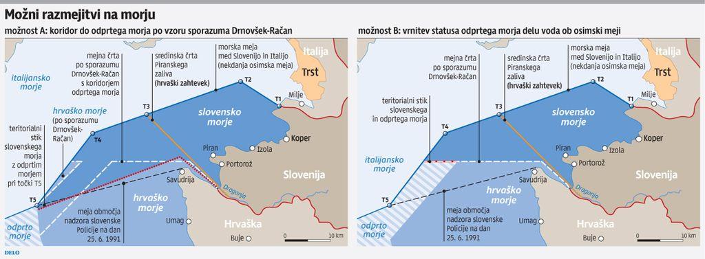 Haaška arbitraža: Slovenija na morju z dotikom, Hrvaška na Dragonji